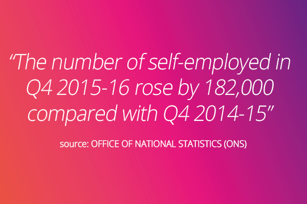 Fact 2 for #NFD16: Self-employed numbers are rising significantly