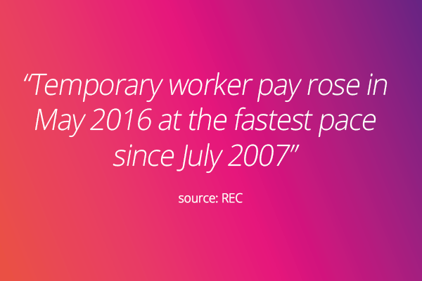Fact 1 for #NFD16: Pay is rising for contractors