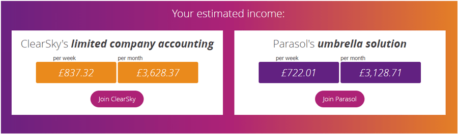 You can earn so much more through Parasol and ClearSky just by switching to contracting today - the take home pay could leave you better off by £500 per month on a £50,000 salary